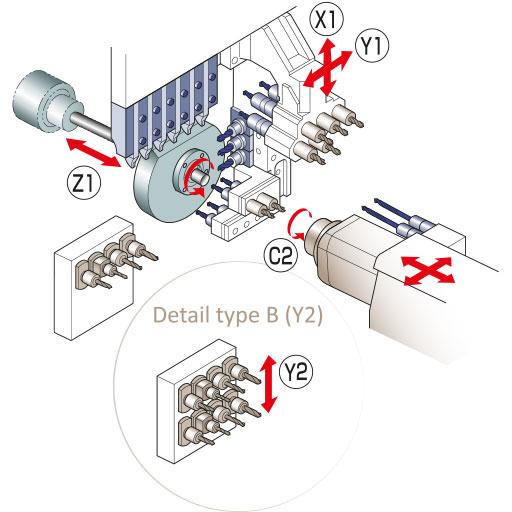Kinematik SR-20JII type A/B